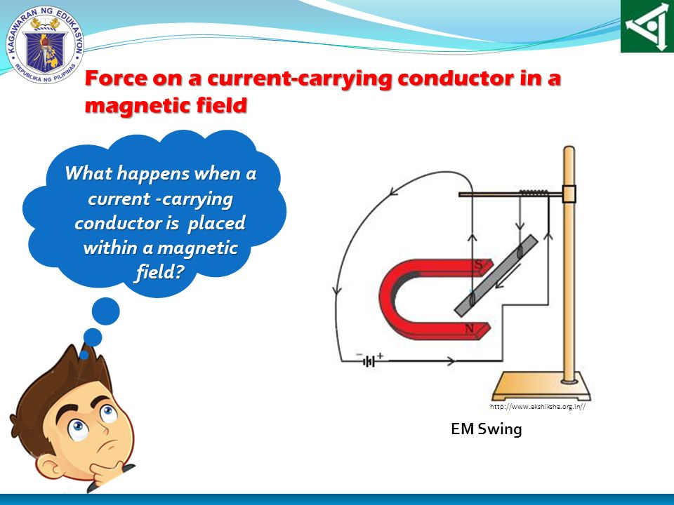 Force on a current-carrying conductor in a magnetic field