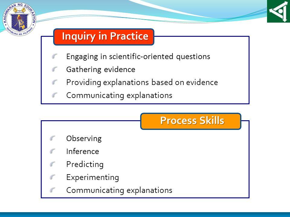 Inquiry in Practice Process Skills