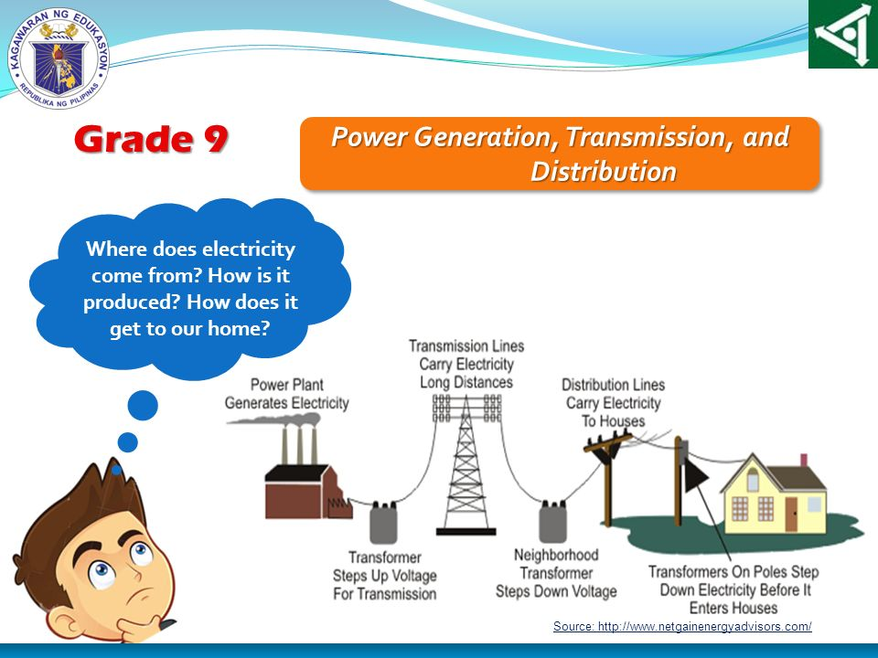 Power Generation, Transmission, and Distribution