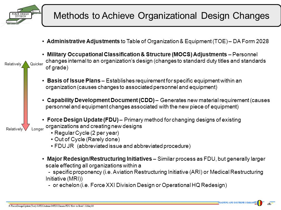 FORCE DESIGN UPDATE (FDU) PROCESS - ppt download