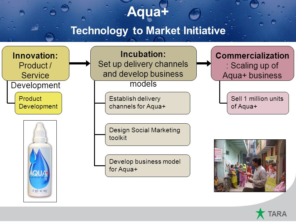 Technology to Market Initiative