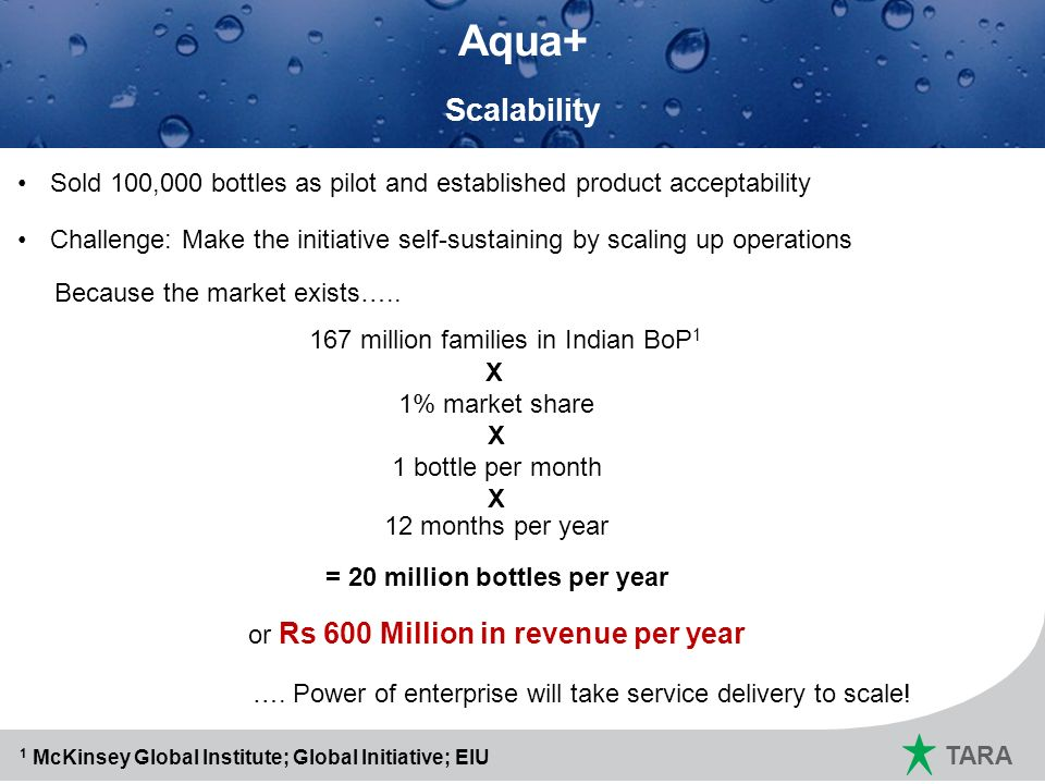 Marketing Plan for 2011 ~ 12 Aqua+ Scalability