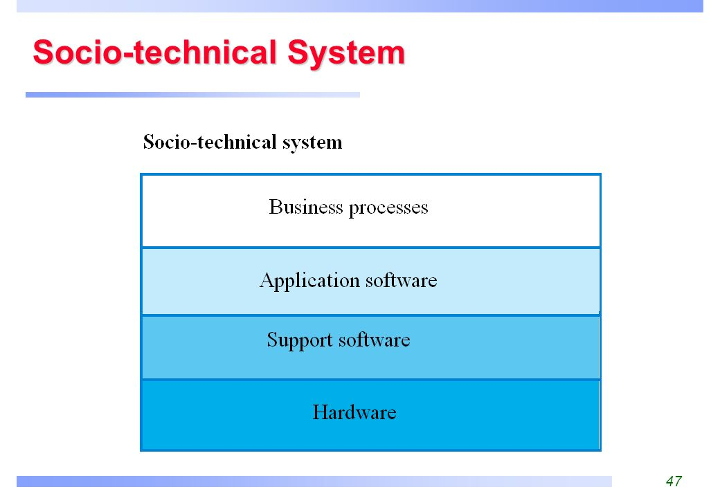 philosophy of socio technical systems Why a socio-technical system you will find us using the phrase socio- technical system a great deal in this web site it is not just because we like big  words.