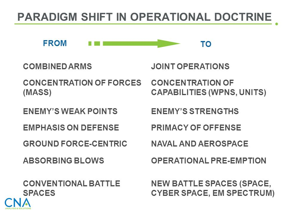 PARADIGM SHIFT IN OPERATIONAL DOCTRINE