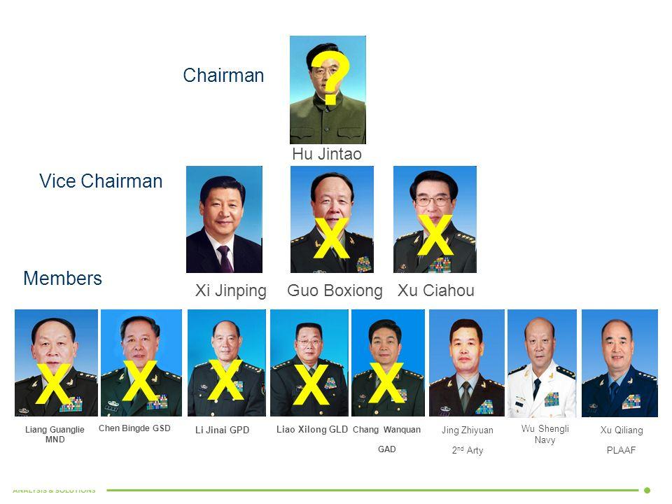 Xi Jinping Guo Boxiong Xu Ciahou