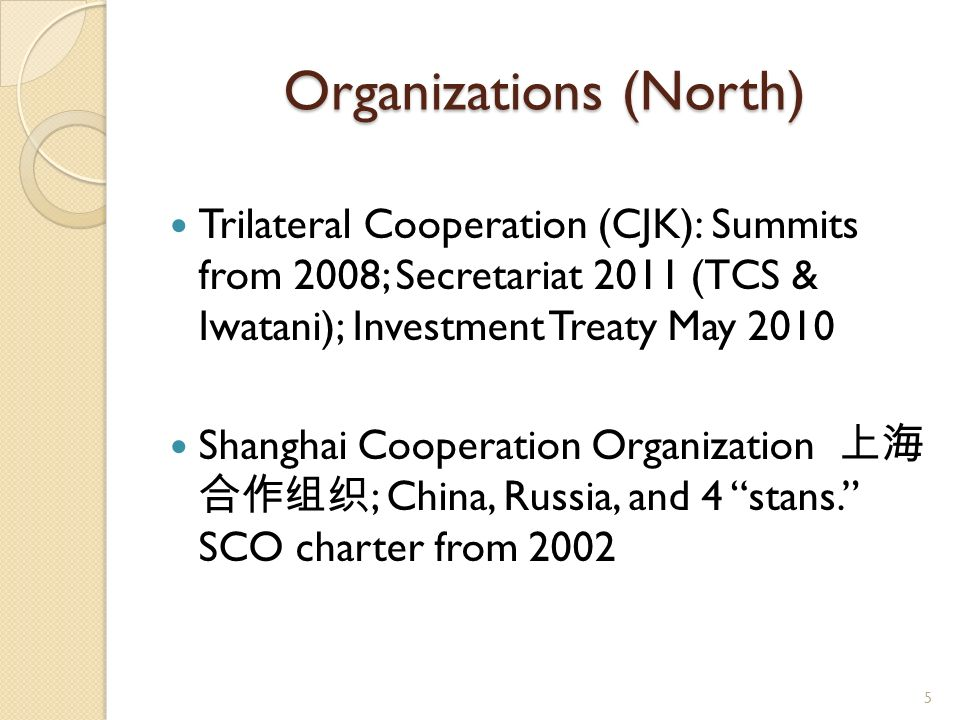 Organizations (North)
