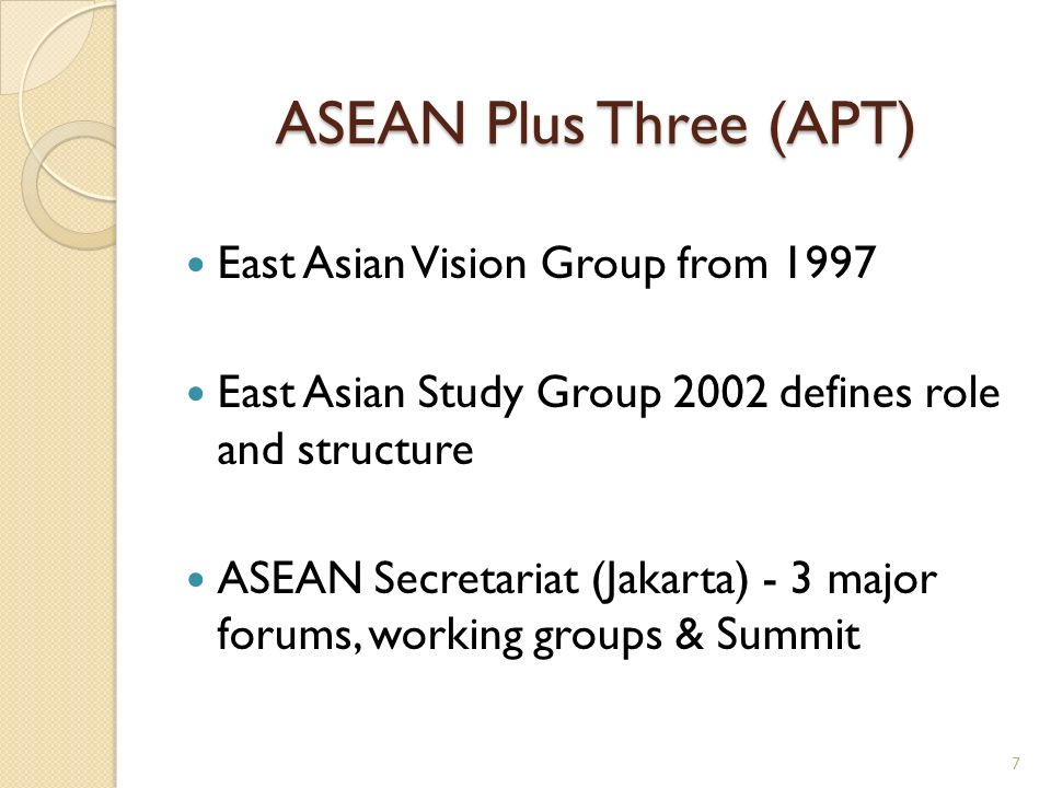 ASEAN Plus Three (APT) East Asian Vision Group from 1997