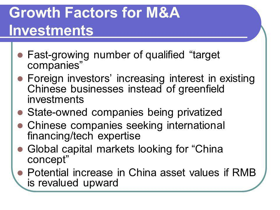 Growth Factors for M&A Investments