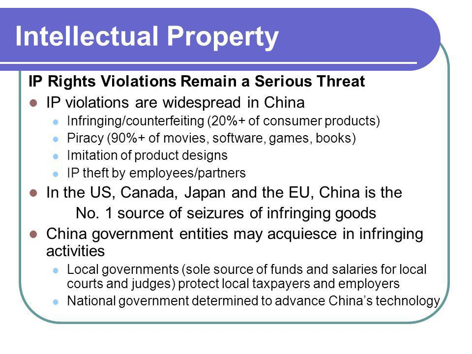 threats to subway s intellectual property in china And the challenges of franchising in china presented by: looi wan tian  24554405 stephanie 23556994 jessica 23723068 a fast food.