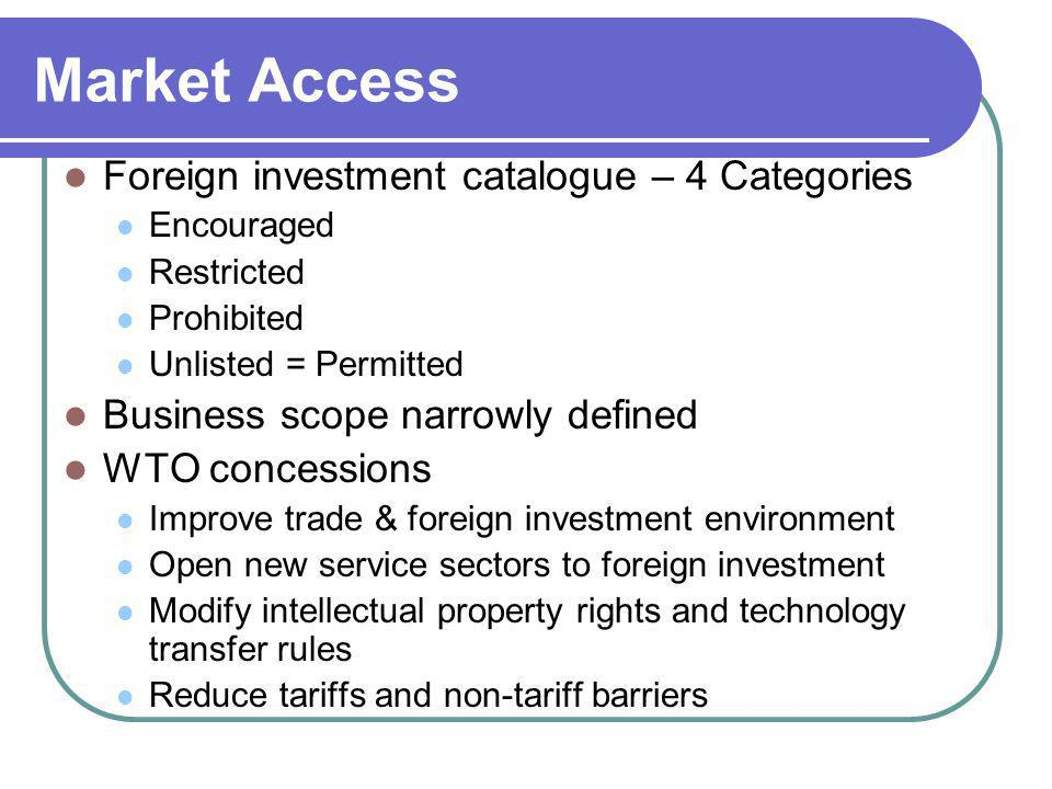 Market Access Foreign investment catalogue – 4 Categories