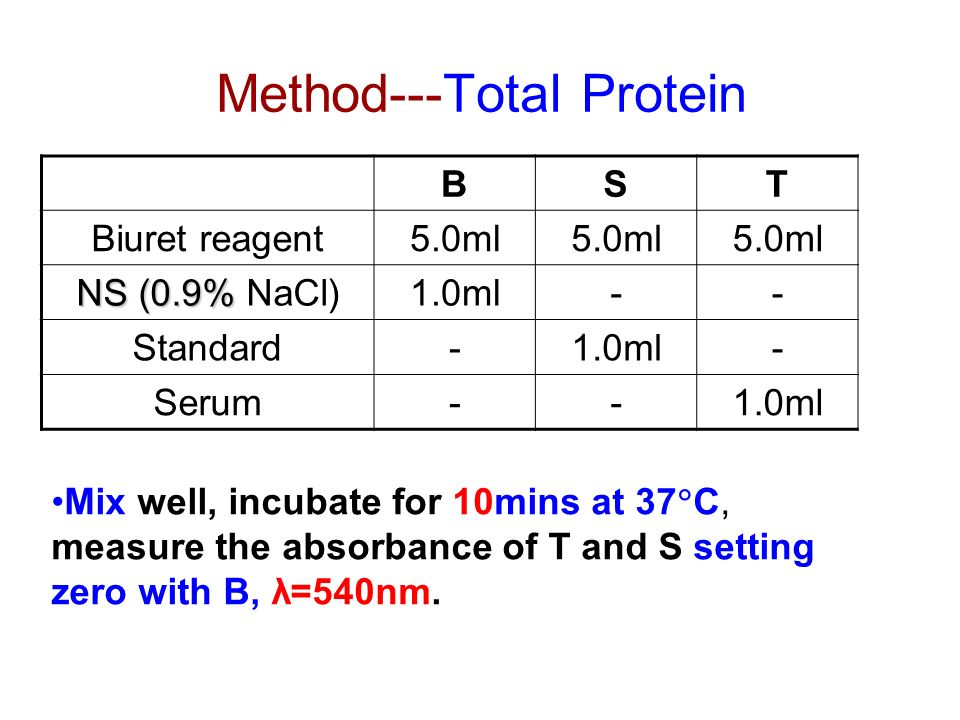 determining protein concentrations unknown solutions biuret Practical - quantitative determination of proteinconcentration using standard protein solutions of determining the protein concentrations of.