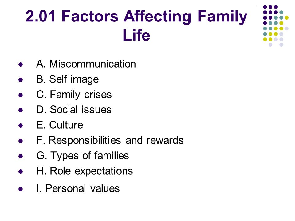 2.01 Factors Affecting Family Life