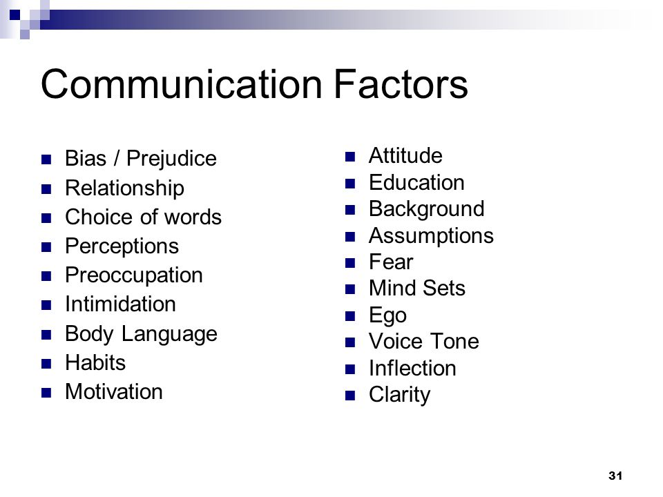 factors that contribute to effective communication There is a wealth of research data that supports the benefits of effective communication and health what are the elements that contribute to abeni, d, picardi, a, agostini, e, melchi, c f, pasquini, p, prudu, p, & braga, m (2001) factors associated with patient.
