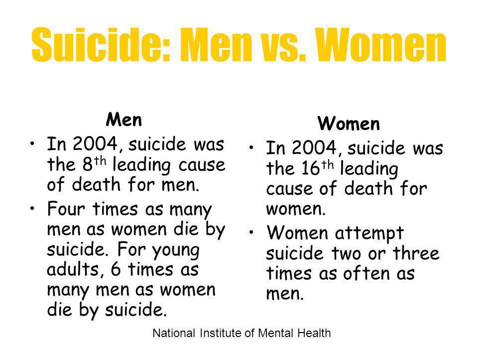 Suicide: Men vs. Women Men Women