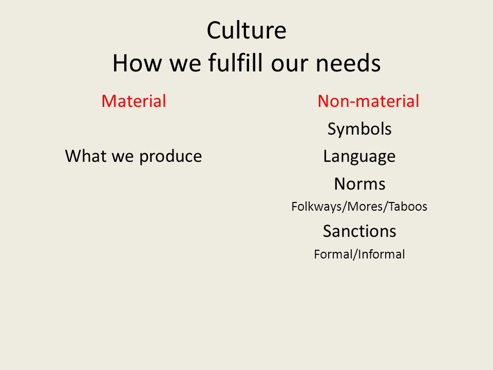 folkways and mores in india What is the difference between mores and norms - mores are a subcategory of norms  difference between folkways and mores difference between character and culture .