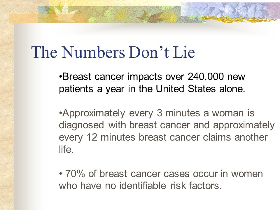 The Numbers Don't Lie Breast cancer impacts over 240,000 new patients a year in the United States alone.