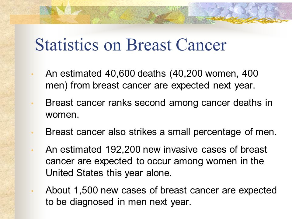 Statistics on Breast Cancer