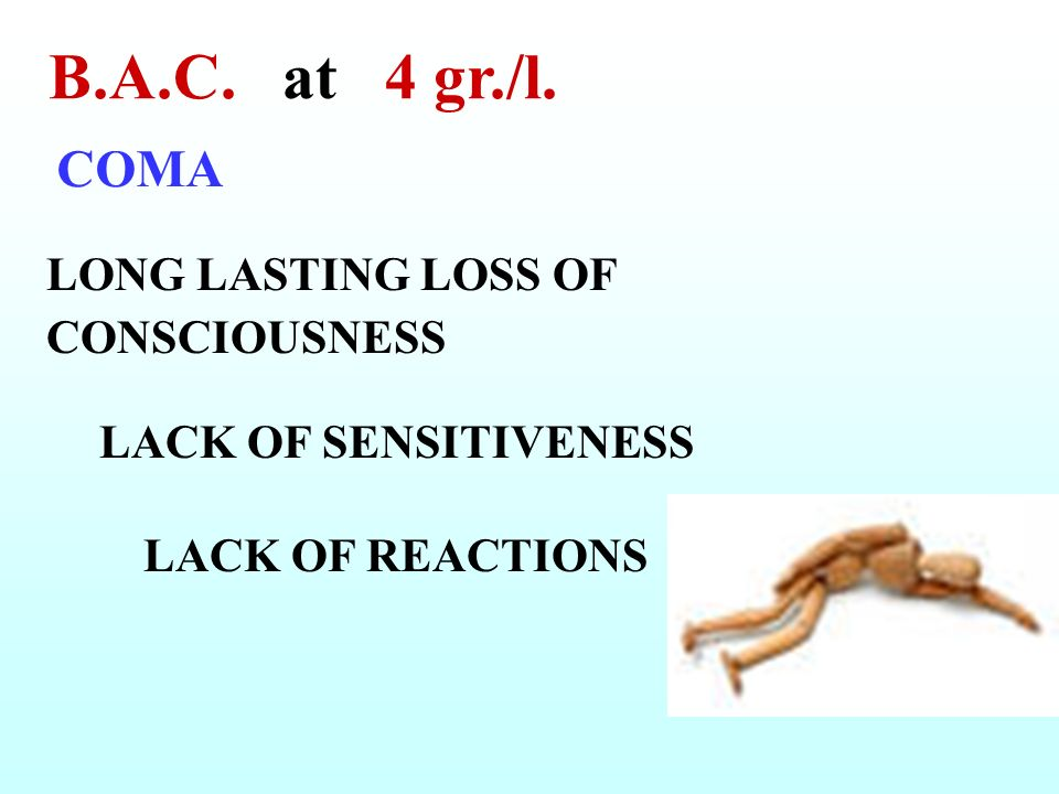 B.A.C. at 4 gr./l. COMA LONG LASTING LOSS OF CONSCIOUSNESS