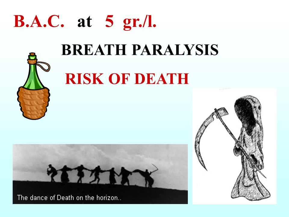 B.A.C. at 5 gr./l. BREATH PARALYSIS RISK OF DEATH