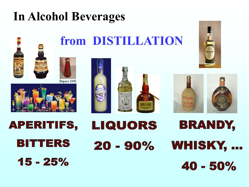 from DISTILLATION In Alcohol Beverages APERITIFS, BITTERS 15 - 25%