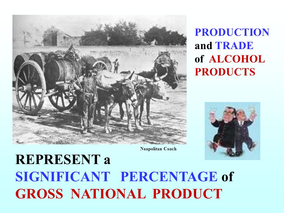 REPRESENT a SIGNIFICANT PERCENTAGE of GROSS NATIONAL PRODUCT