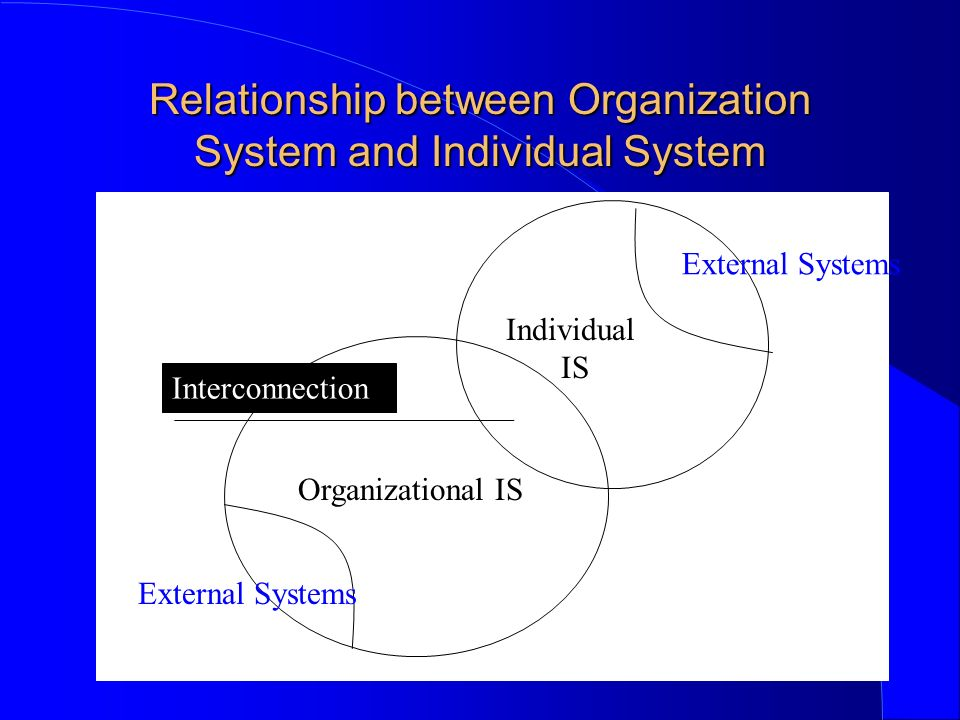 relationship and organization