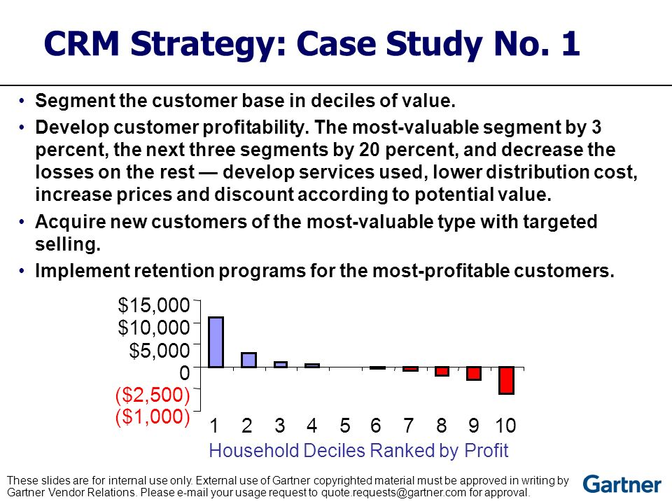 customer relationship management case study pdf
