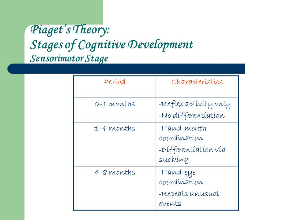 His life his theory applications in education ppt video for 4 stages of motor development