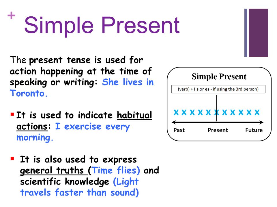 Simple Present The present tense is used for action happening at the time of speaking or writing: She lives in Toronto.