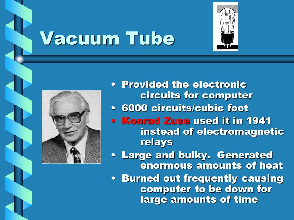 Vacuum Tube Provided the electronic circuits for computer