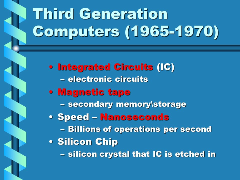 Third Generation Computers (1965-1970)
