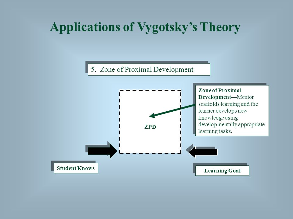 Application of developmental theories to education
