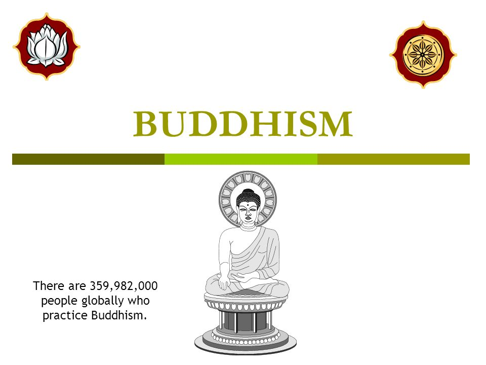 There are 359,982,000 people globally who practice Buddhism.