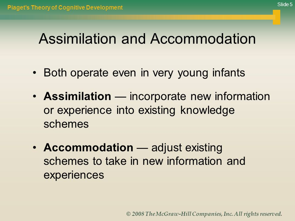 assimilation and accommodation Assimilation and adolescent well-being 2 is assimilation theory dead the effect of assimilation on adolescent well-being abstract the relationship between assimilation and the well-being of immigrant children has been the focus of debate.