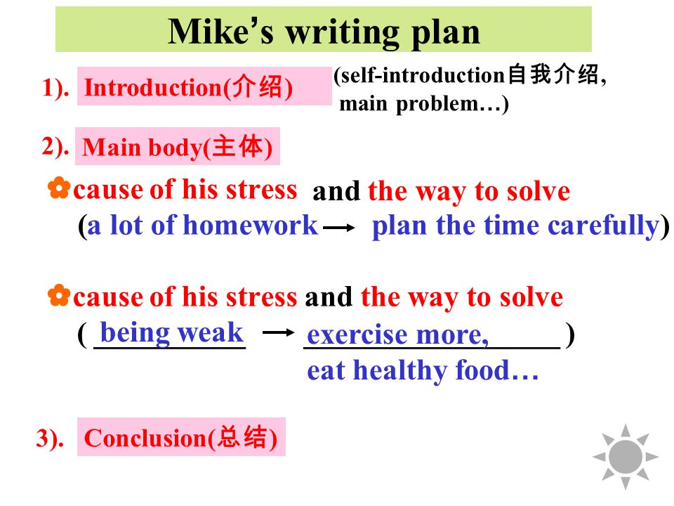 Mike's writing plan and the way to solve ✿cause of his stress