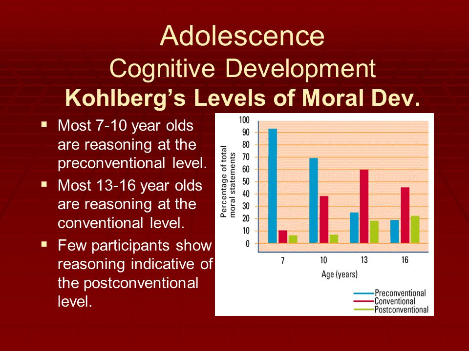 an analysis of the issue of adolescence and moral development Adolescence and moral development two major reasons exist for studying moral development during adolescence ethical and moral issues in business.