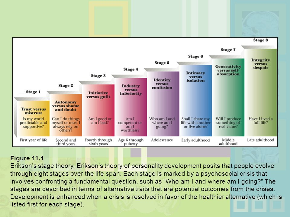 a comment on the humanistic approach to the development of personality Humanistic approaches to personality means the theory that emphasize people's innate goodness and desire to achieve higher levels of  development personality.