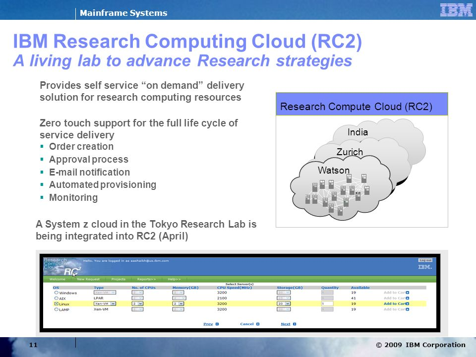 IBM Research Computing Cloud (RC2) A living lab to advance Research strategies
