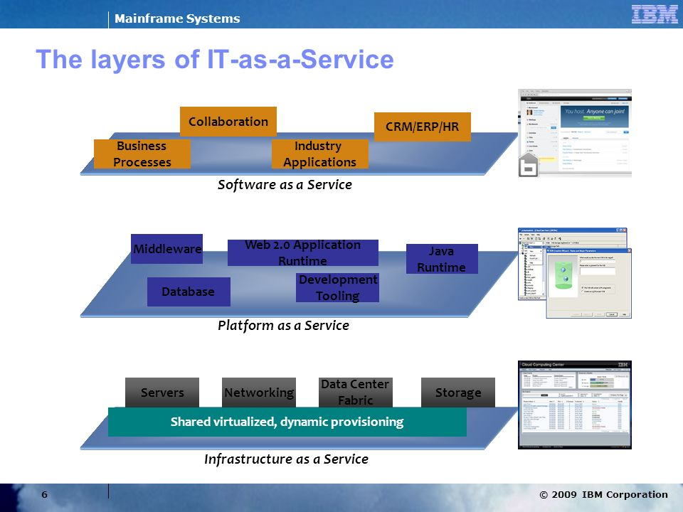 The layers of IT-as-a-Service