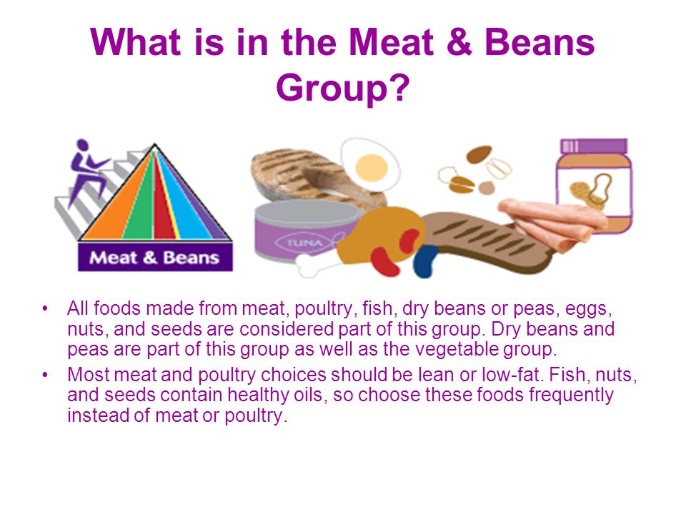 What is in the Meat & Beans Group