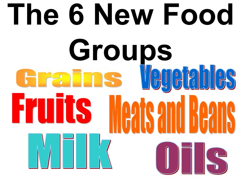The 6 New Food Groups Vegetables Grains Fruits Meats and Beans Milk