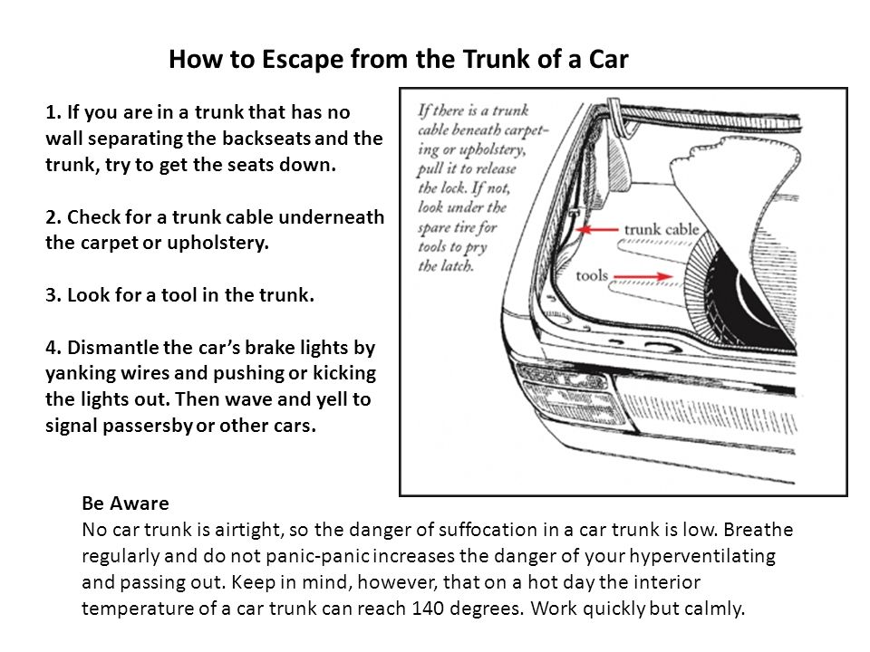 How to Escape from the Trunk of a Car