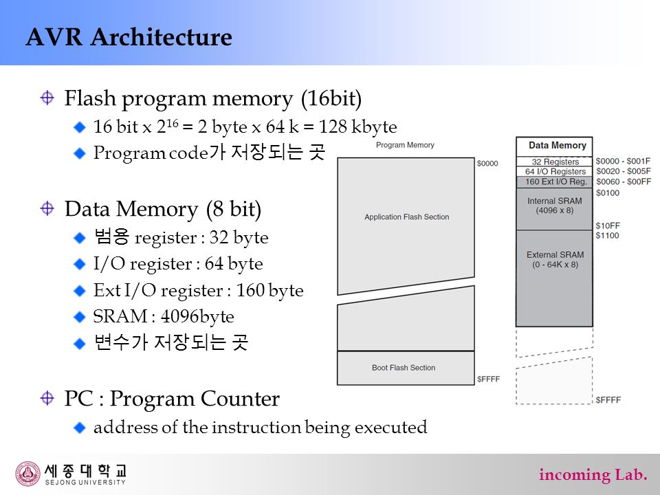 avr cpu core  u0026 8 bit avr instruction set