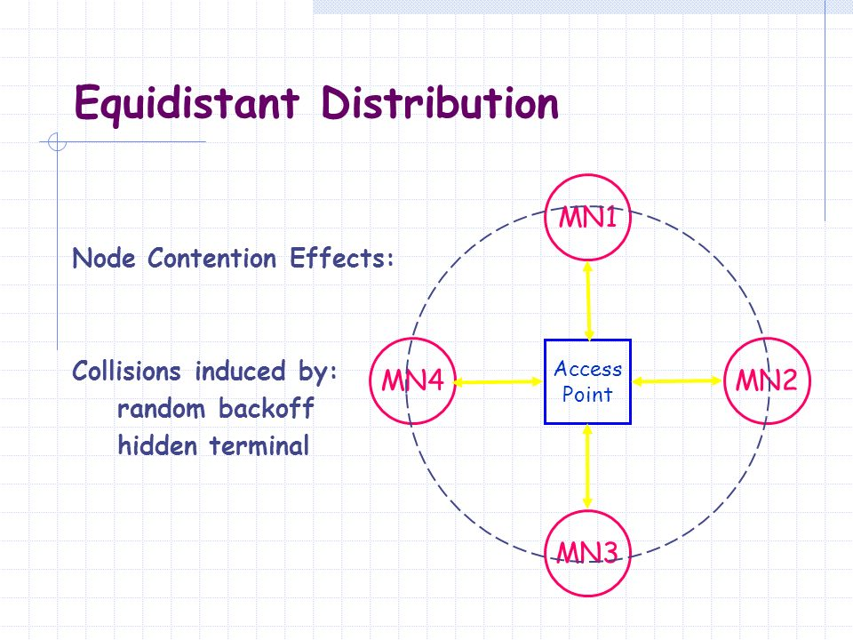 Equidistant Distribution