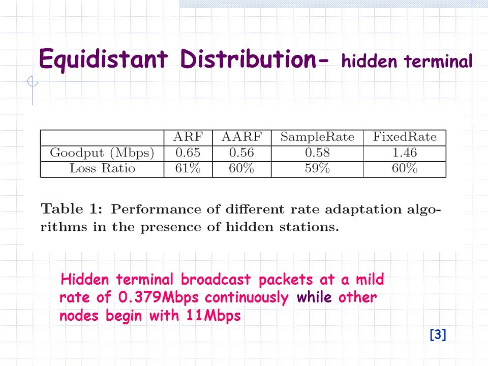 Equidistant Distribution- hidden terminal