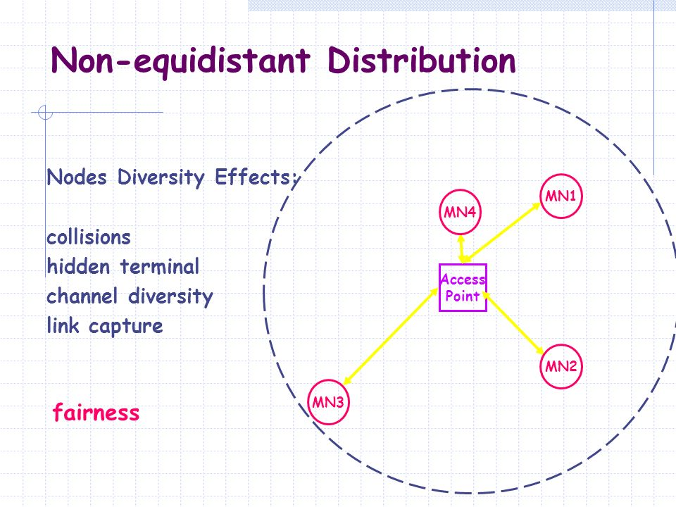 Non-equidistant Distribution