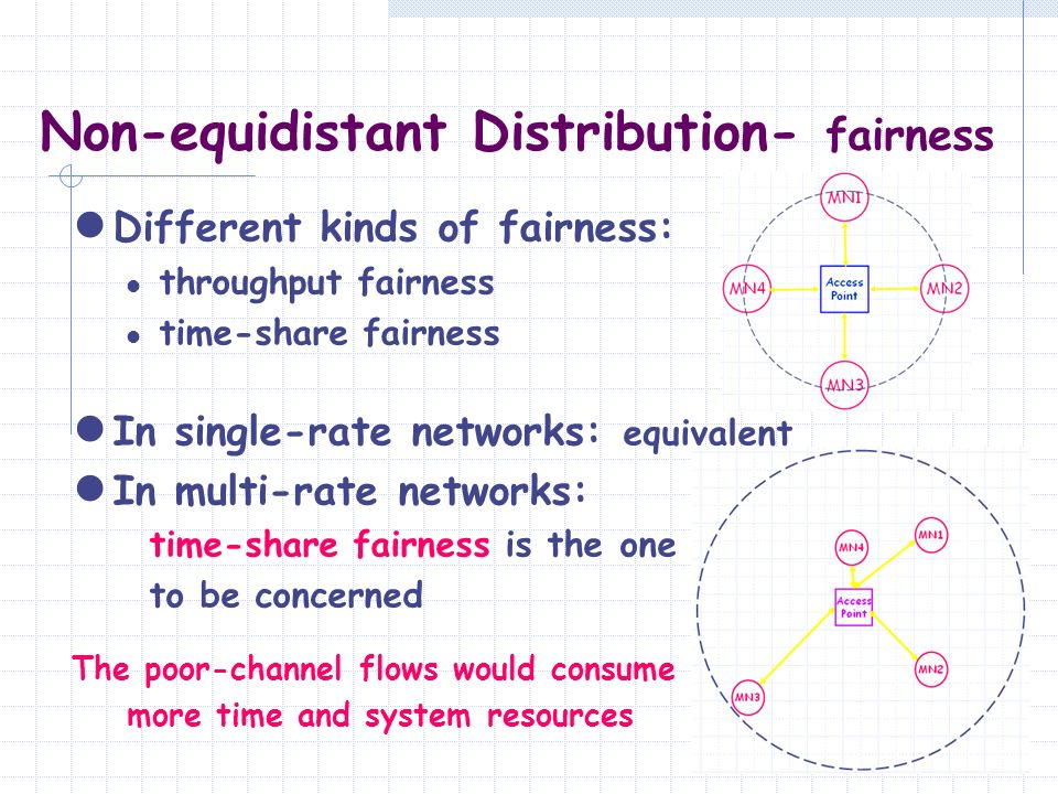 Non-equidistant Distribution- fairness