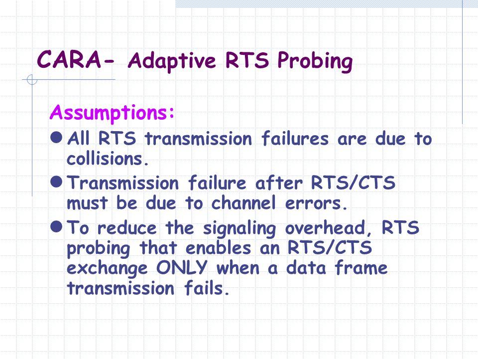 CARA- Adaptive RTS Probing