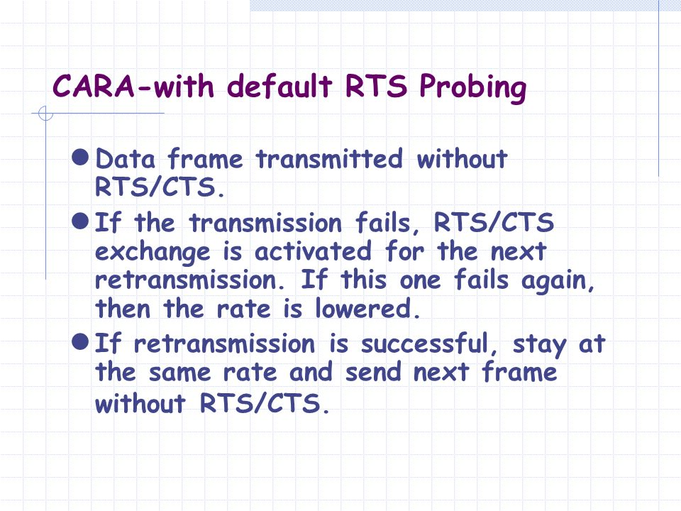 CARA-with default RTS Probing