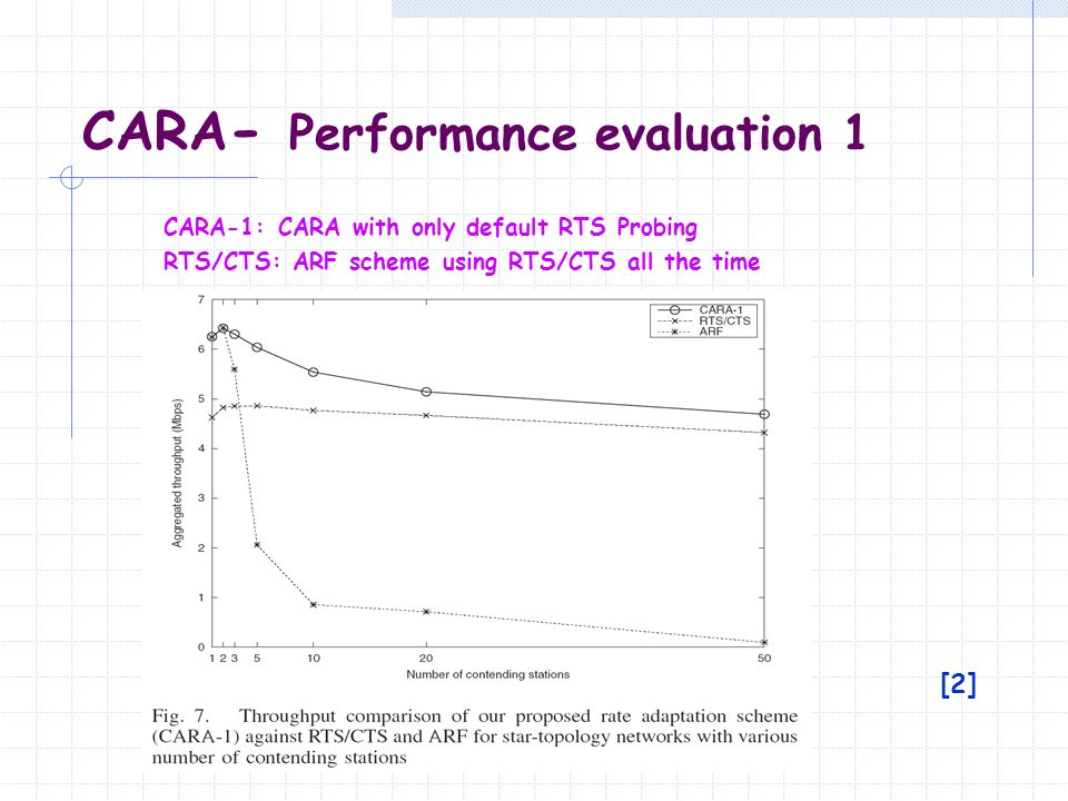 CARA- Performance evaluation 1